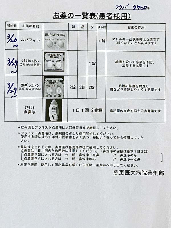 内服する薬のリスト